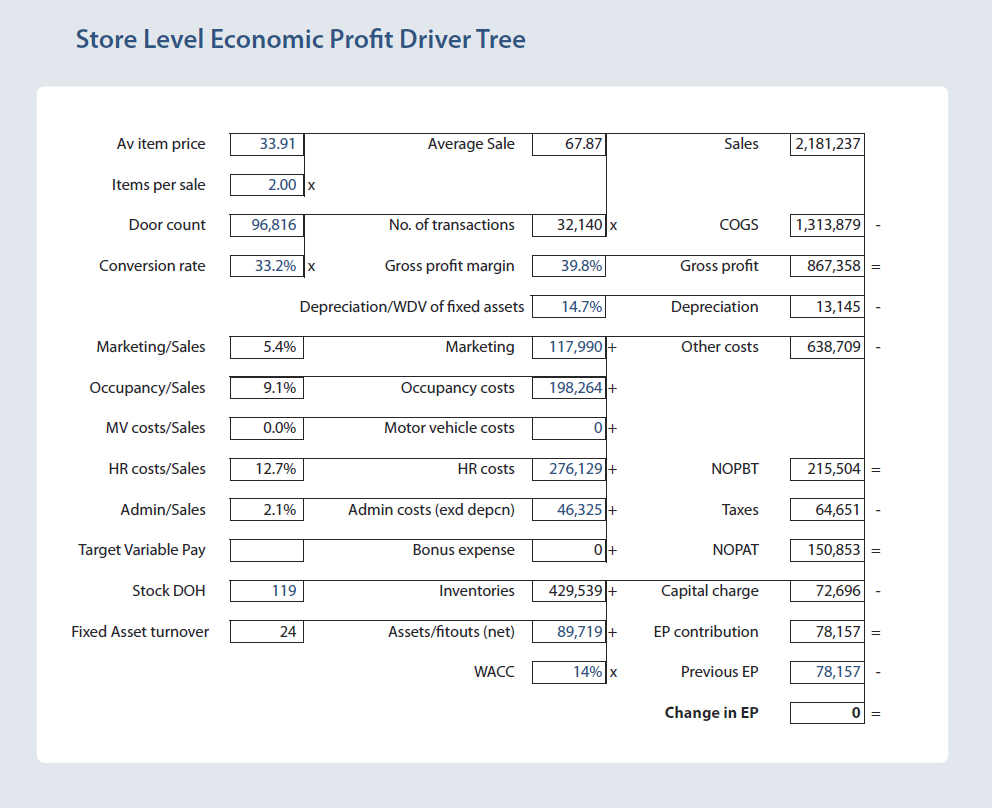 tree values harvard case Value tree analysis is an integral part of decision analysis (da) in the   harvard business review, september-october 1982, 130-141.